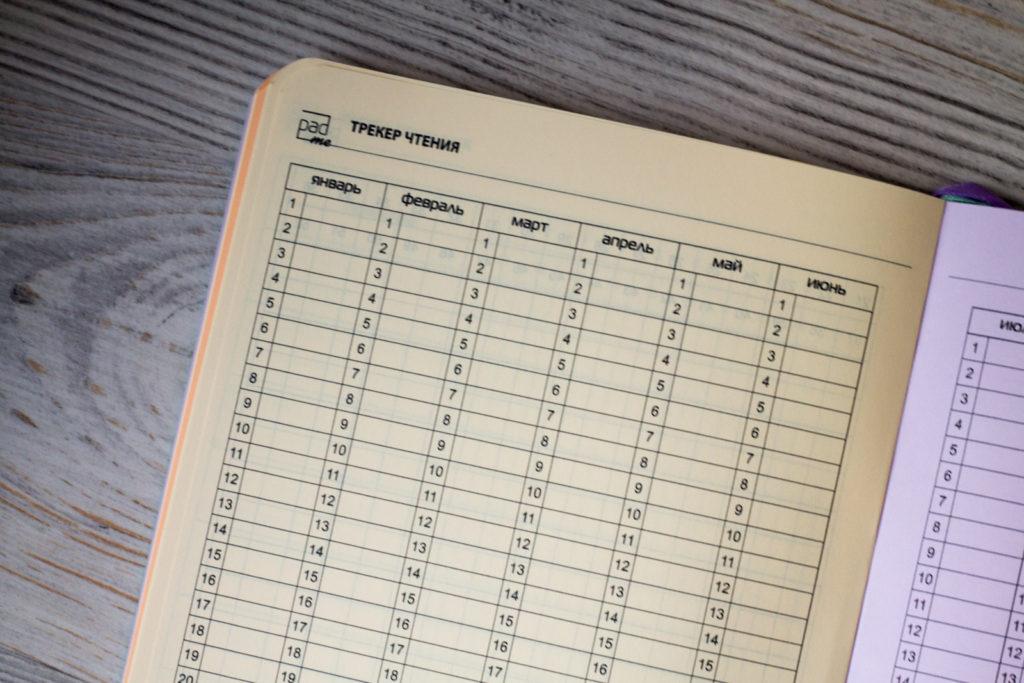 Еженедельник для накоплений со списком покупок и трекерами