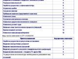 Коды измерений ГОСТ 149